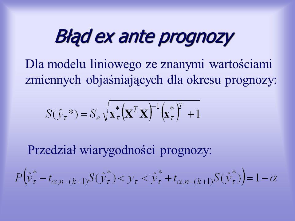 Błądex ante prognozy Błąd ex ante prognozy Dla modelu liniowego ze znanymi wartościami zmiennych objaśniających dla okresu prognozy: Przedział wiarygo