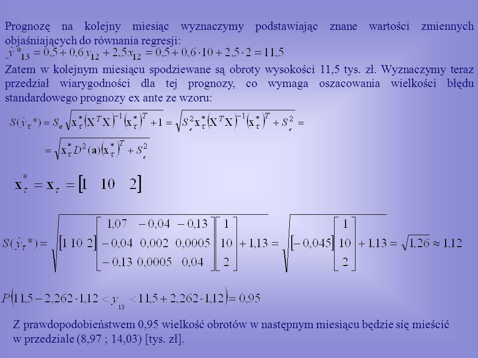 Prognozę na kolejny miesiąc wyznaczymy podstawiając znane wartości zmiennych objaśniających do równania regresji:. Zatem w kolejnym miesiącu spodziewa