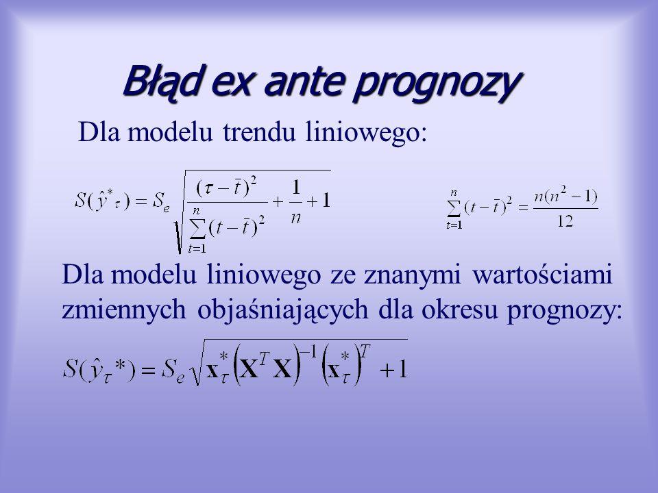 Błądex ante prognozy Błąd ex ante prognozy Dla modelu trendu liniowego: Dla modelu liniowego ze znanymi wartościami zmiennych objaśniających dla okres