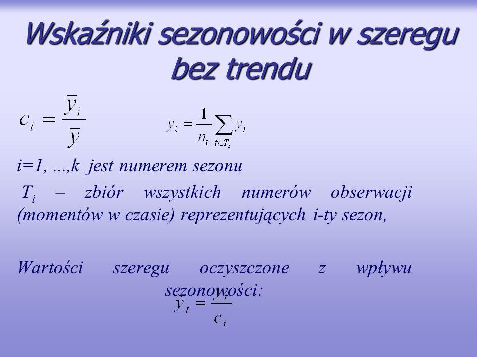 Wskaźniki sezonowości w szeregu bez trendu i=1,...,k jest numerem sezonu T i – zbiór wszystkich numerów obserwacji (momentów w czasie) reprezentującyc