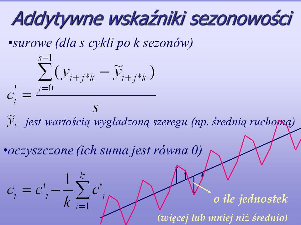 Addytywne wskaźniki sezonowości surowe (dla s cykli po k sezonów) oczyszczone (ich suma jest równa 0) jest wartością wygładzoną szeregu (np. średnią r