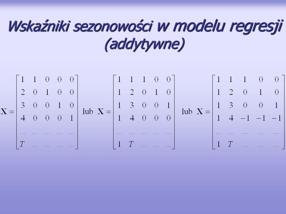 Wskaźniki sezonowości w modelu regresji (addytywne)