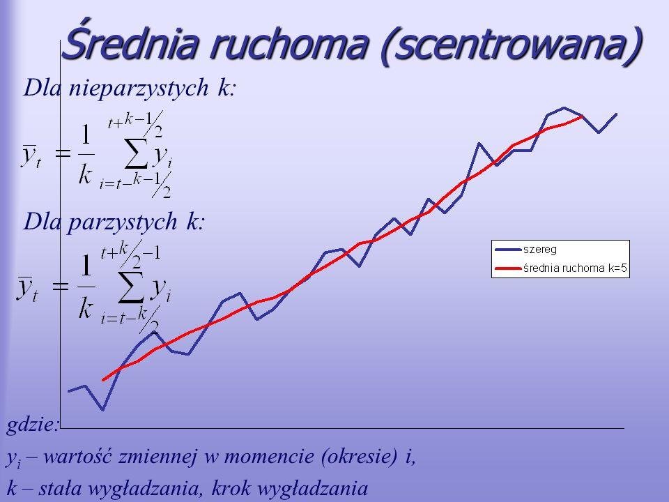 Średnia ruchoma (scentrowana) gdzie: y i – wartość zmiennej w momencie (okresie) i, k – stała wygładzania, krok wygładzania Dla nieparzystych k: Dla p