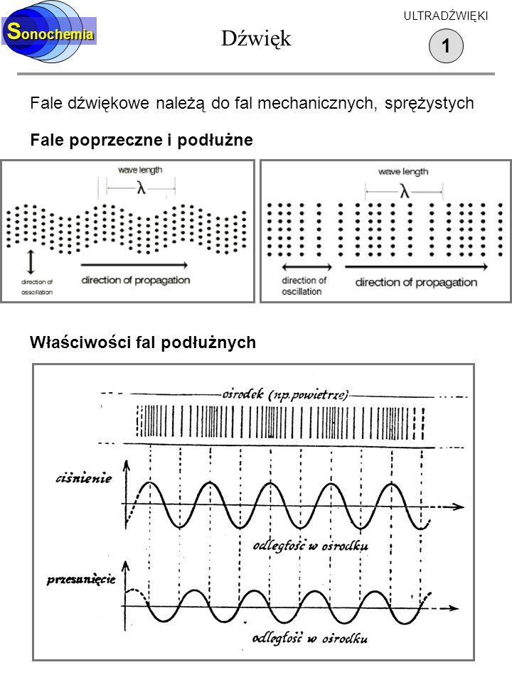 Dźwięk Fale dźwiękowe należą do fal mechanicznych, sprężystych Fale poprzeczne i podłużne Właściwości fal podłużnych 1 S onochemia ULTRADŹWIĘKI