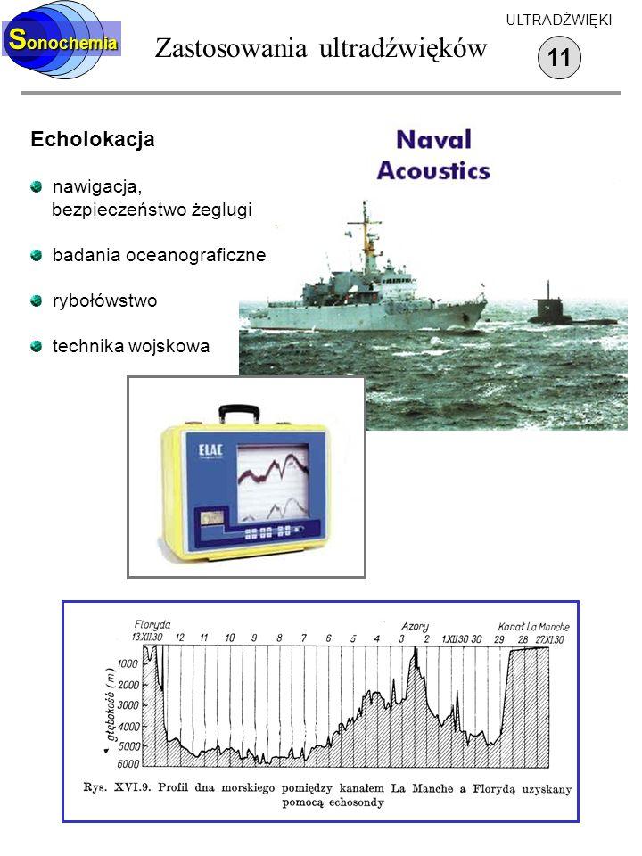 Zastosowania ultradźwięków 11 S onochemia ULTRADŹWIĘKI Echolokacja nawigacja, bezpieczeństwo żeglugi badania oceanograficzne rybołówstwo technika wojs