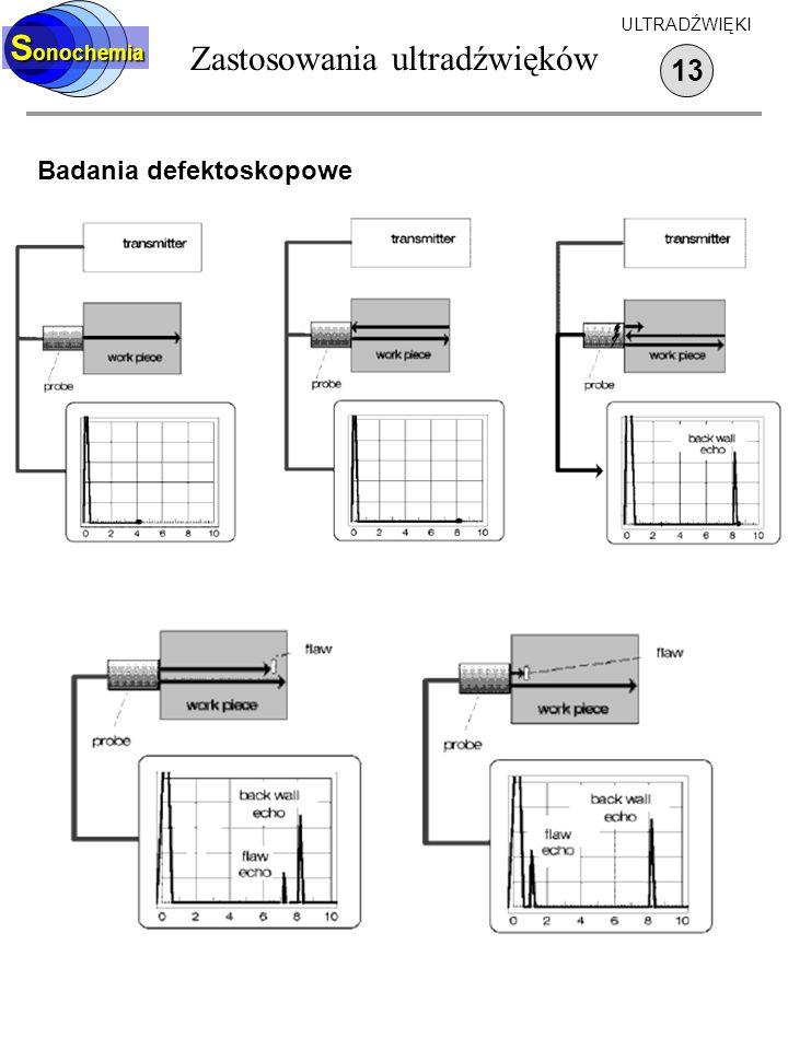 Zastosowania ultradźwięków 13 S onochemia ULTRADŹWIĘKI Badania defektoskopowe