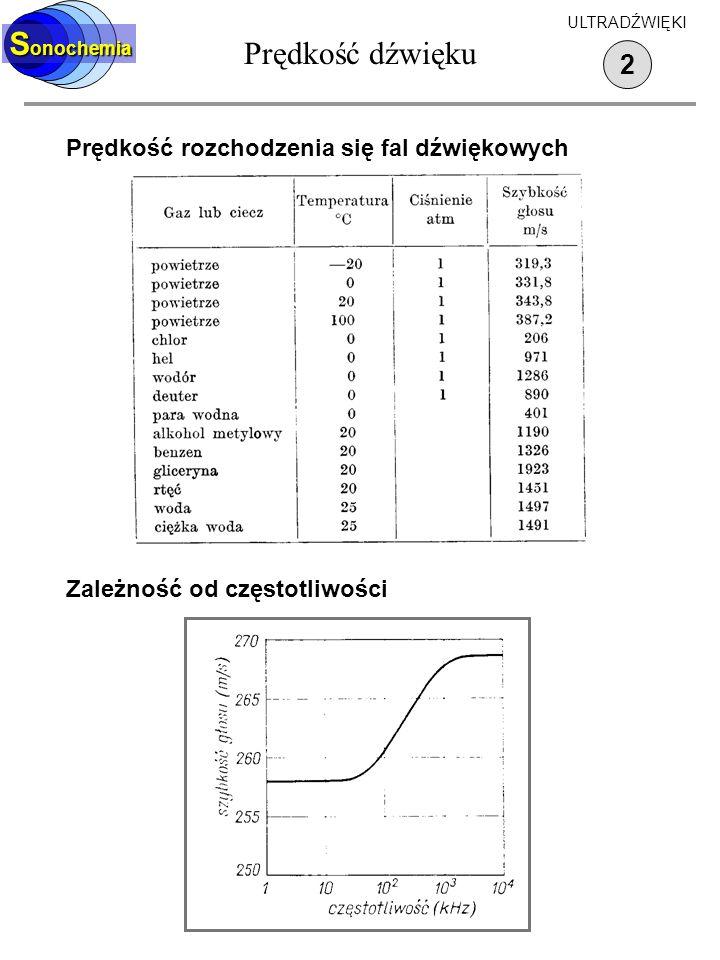 Podział dźwięków Podział dźwięków ze względu na ich częstotliwość 3 S onochemia ULTRADŹWIĘKI Dźwięki o częstotliwościach poniżej 16 Hz to infradźwięki Dźwięki z zakresu 16 Hz - 20 kHz to zakres słyszalny przez człowieka Ultradźwięki to fale akustyczne o częstotliwościach wyższych od 20 kHz i dochodzących do wielu MHz Dźwięki o częstotliwościach wyższych od 10 MHz to hiperdźwięki