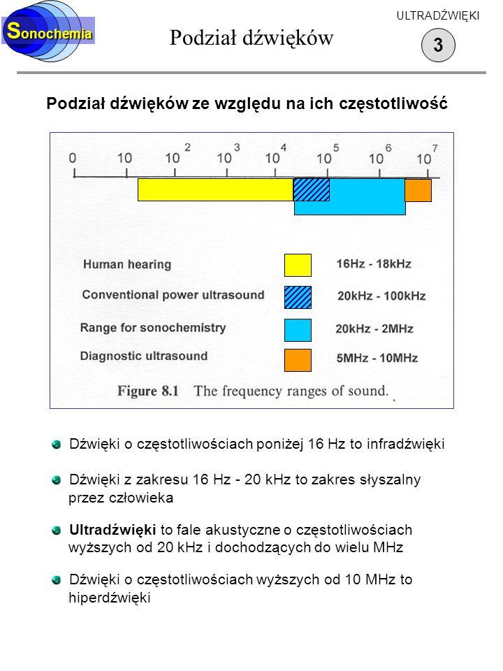 Właściwości ultradźwięków Ultradźwięki - długość fali l = V t = V T = V / f W powietrzu:W wodzie: 20 kHz = 1.72 cm 20 kHz = 7.49 cm 350 kHz = 0.98 mm350 kHz = 4.27 mm 5 MHz = 0.069 mm 5 MHz = 0.30 mm 4 S onochemia ULTRADŹWIĘKI Porównanie z dźwiękami słyszalnymi Słabiej ulegają ugięciu i rozproszeniu, rozchodzą się w większym stopniu prostoliniowo (podobieństwo do światła) Łatwiej wytwarzać ukierunkowane wiązki Łatwiej generować ultradźwięki o dużym natężeniu Nie są słyszalne...