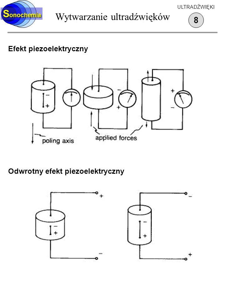 Wytwarzanie ultradźwięków 9 S onochemia ULTRADŹWIĘKI Przetwornik piezoelektryczny Szeroki zakres częstotliwości (częstotliwość rezonansowa zależy od grubości płytki) Materiał - kwarc, BaTiO 3, PbNb 2 O 6, inne Mogą występować efekty starzenia