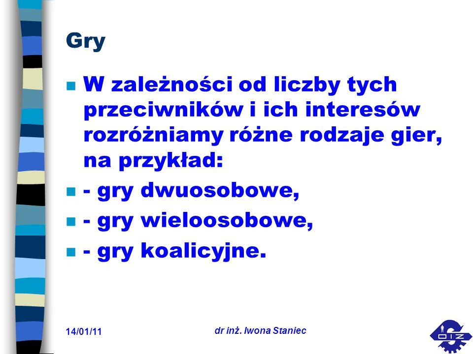 14/01/11 dr inż.Iwona Staniec Jak wygląda sytuacja z punktu widzenia właściciela poradni.