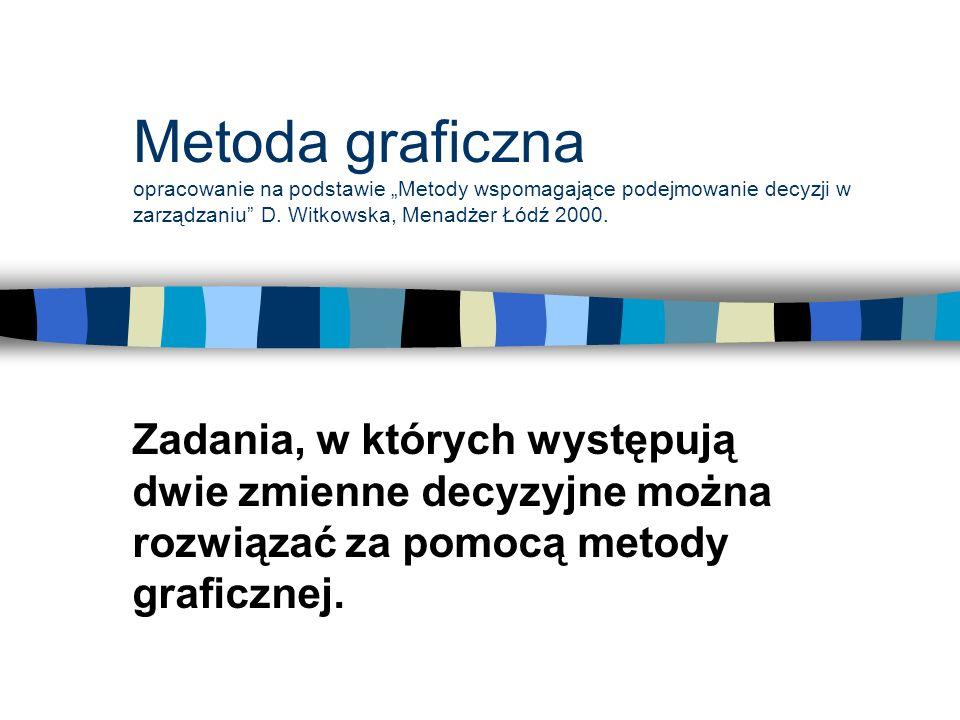 Metoda graficzna opracowanie na podstawie Metody wspomagające podejmowanie decyzji w zarządzaniu D. Witkowska, Menadżer Łódź 2000. Zadania, w których