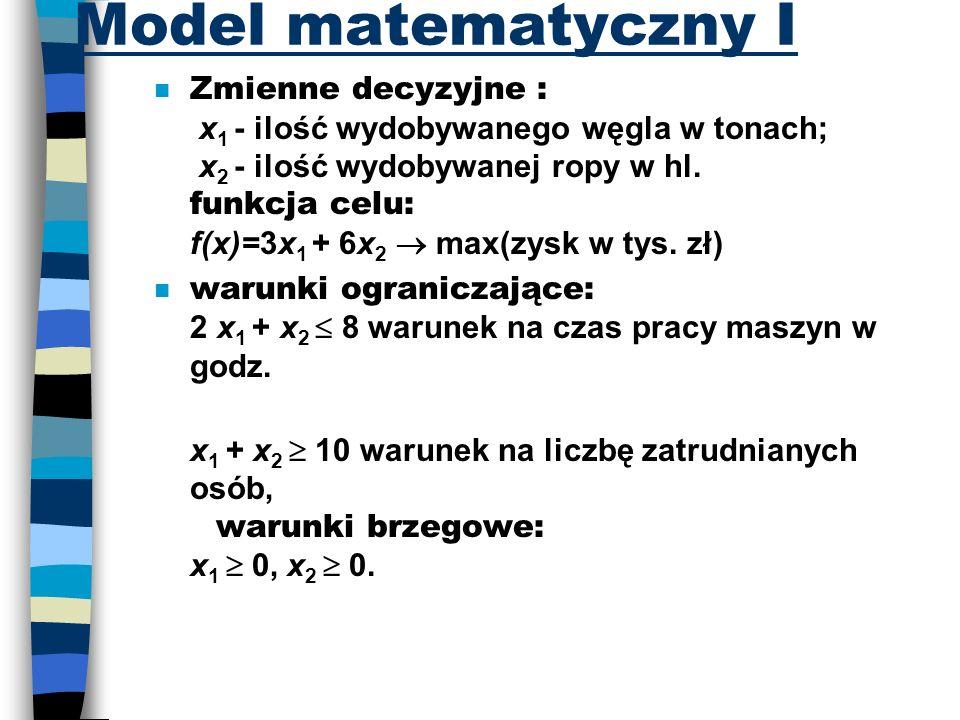 Model matematyczny I Zmienne decyzyjne : x 1 - ilość wydobywanego węgla w tonach; x 2 - ilość wydobywanej ropy w hl. funkcja celu: f(x)=3x 1 + 6x 2 ma
