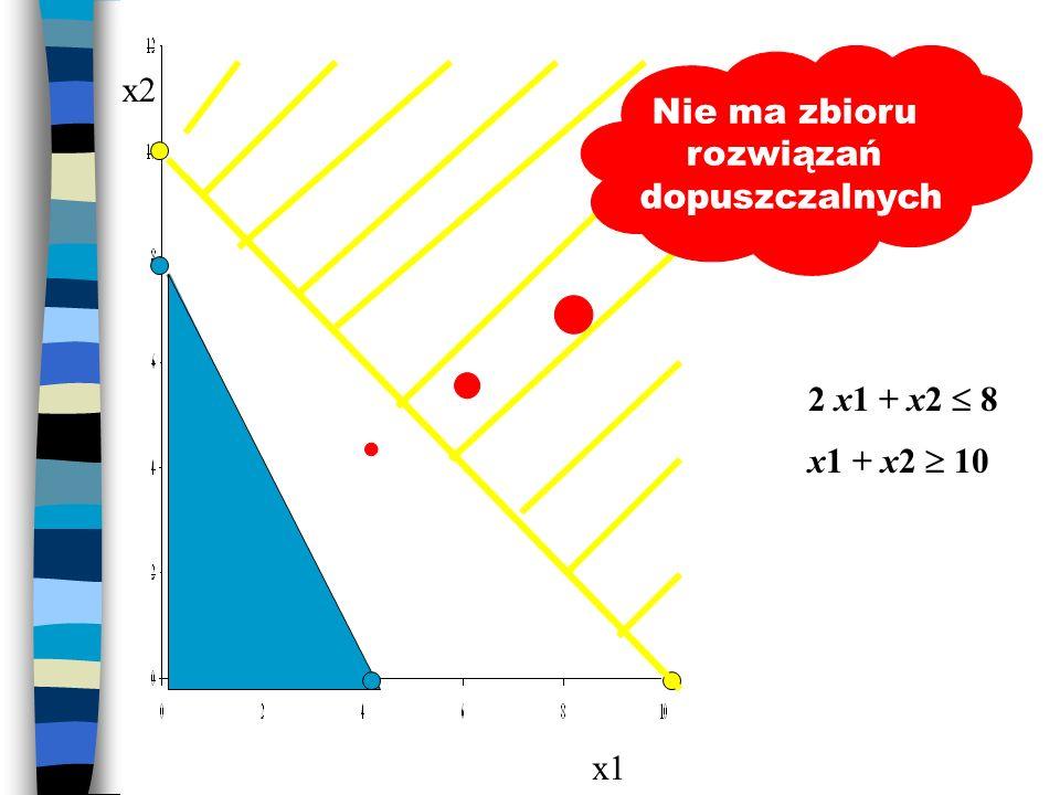 x1 x2 Nie ma zbioru rozwiązań dopuszczalnych 2 x1 + x2 8 x1 + x2 10