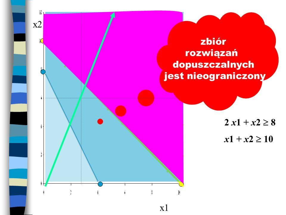 x1 x2 zbiór rozwiązań dopuszczalnych jest nieograniczony 2 x1 + x2 8 x1 + x2 10