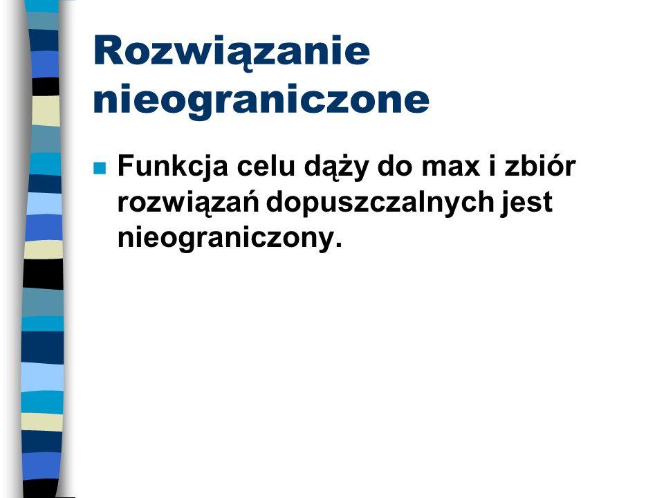 Rozwiązanie nieograniczone n Funkcja celu dąży do max i zbiór rozwiązań dopuszczalnych jest nieograniczony.