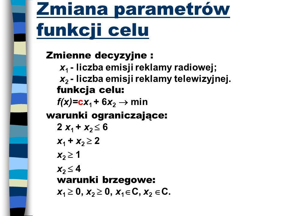 Zmiana parametrów funkcji celu Zmienne decyzyjne : x 1 - liczba emisji reklamy radiowej; x 2 - liczba emisji reklamy telewizyjnej. funkcja celu: f(x)=
