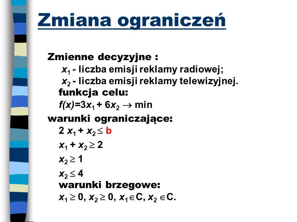 Zmiana ograniczeń Zmienne decyzyjne : x 1 - liczba emisji reklamy radiowej; x 2 - liczba emisji reklamy telewizyjnej. funkcja celu: f(x)=3x 1 + 6x 2 m