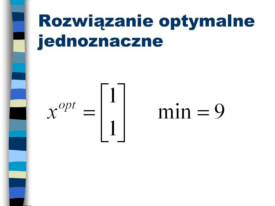 Interpretacja rozwiązania Zmienne decyzyjne : x 1 = 1- emitujemy jedną reklamę radiową; x 2 =1- emitujemy jedną reklamę telewizyjną.
