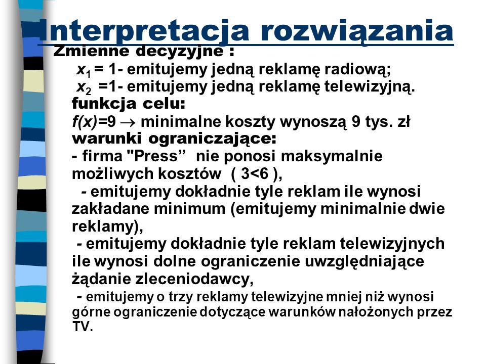 Interpretacja rozwiązania Zmienne decyzyjne : x 1 = 1- emitujemy jedną reklamę radiową; x 2 =1- emitujemy jedną reklamę telewizyjną. funkcja celu: f(x