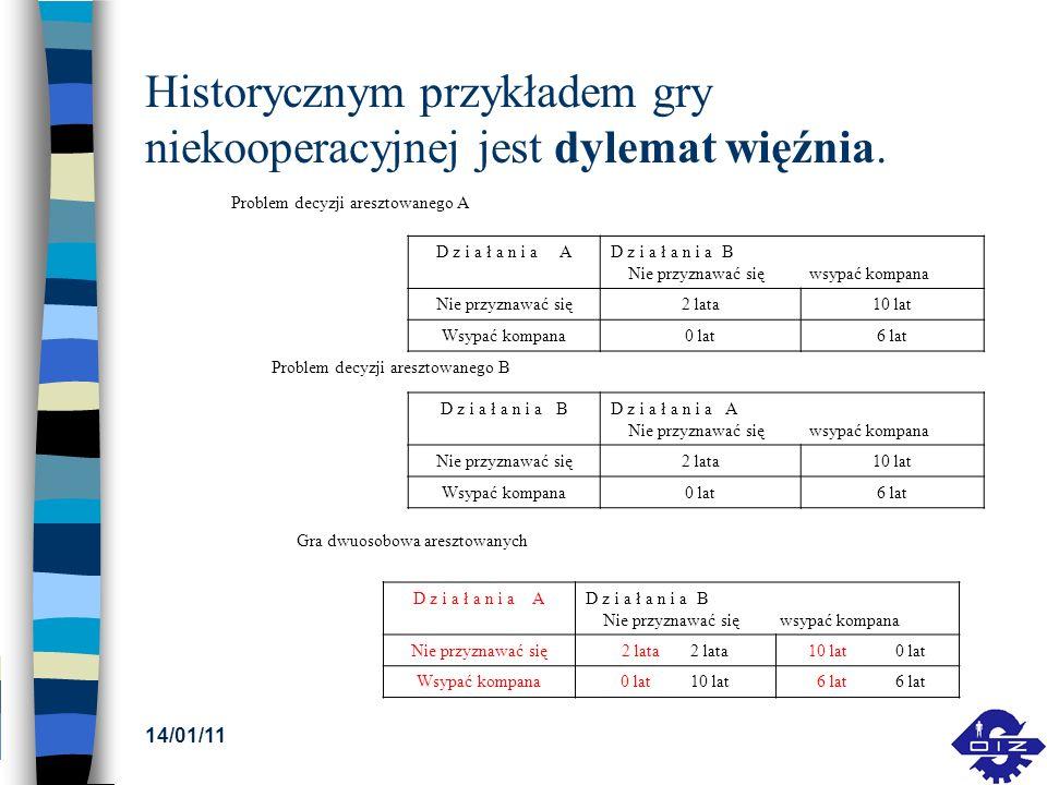 14/01/11 Historycznym przykładem gry niekooperacyjnej jest dylemat więźnia. Problem decyzji aresztowanego A D z i a ł a n i a AD z i a ł a n i a B Nie