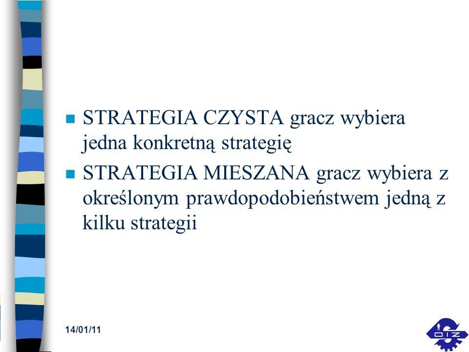 n STRATEGIA CZYSTA gracz wybiera jedna konkretną strategię n STRATEGIA MIESZANA gracz wybiera z określonym prawdopodobieństwem jedną z kilku strategii