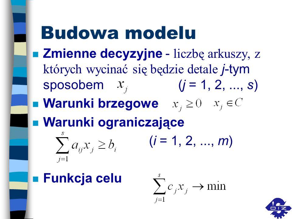Budowa modelu Zmienne decyzyjne - liczbę arkuszy, z których wycinać się będzie detale j-tym sposobem (j = 1, 2,..., s) n Warunki brzegowe n Warunki og
