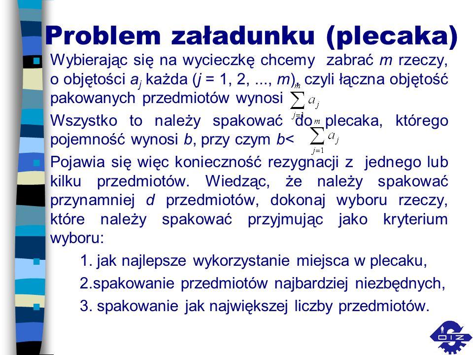 Problem załadunku (plecaka) n Wybierając się na wycieczkę chcemy zabrać m rzeczy, o objętości a j każda (j = 1, 2,..., m), czyli łączna objętość pakow