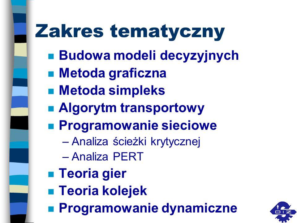 Zakres tematyczny n Budowa modeli decyzyjnych n Metoda graficzna n Metoda simpleks n Algorytm transportowy n Programowanie sieciowe –Analiza ścieżki k