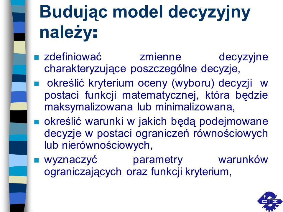 Budując model decyzyjny należy : n zdefiniować zmienne decyzyjne charakteryzujące poszczególne decyzje, n określić kryterium oceny (wyboru) decyzji w