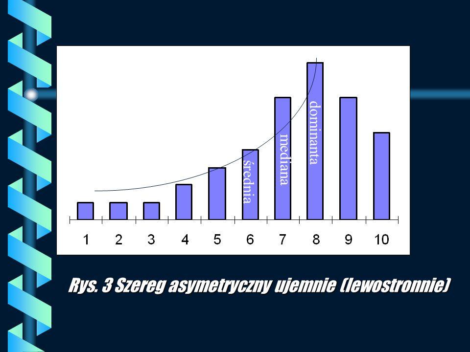 Rys. 3 Szereg asymetryczny ujemnie (lewostronnie) Rys. 3 Szereg asymetryczny ujemnie (lewostronnie) dominanta mediana średnia