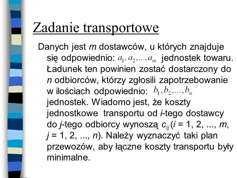 Zadanie transportowe Danych jest m dostawców, u których znajduje się odpowiednio: jednostek towaru. Ładunek ten powinien zostać dostarczony do n odbio