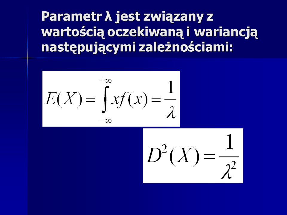 Parametr λ jest związany z wartością oczekiwaną i wariancją następującymi zależnościami: