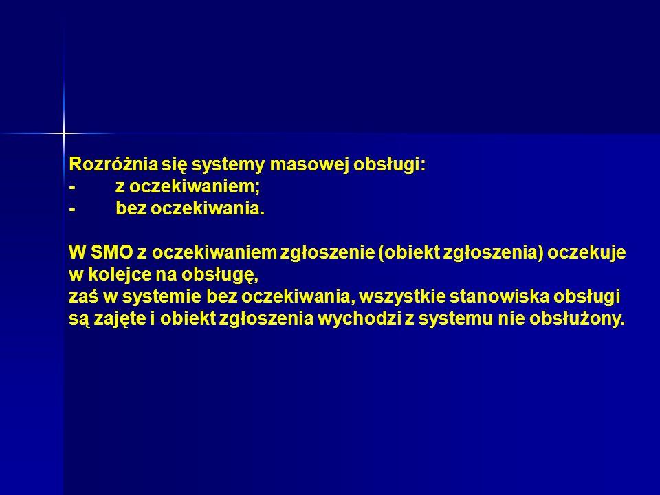 Rozróżnia się systemy masowej obsługi: - z oczekiwaniem; - bez oczekiwania. W SMO z oczekiwaniem zgłoszenie (obiekt zgłoszenia) oczekuje w kolejce na