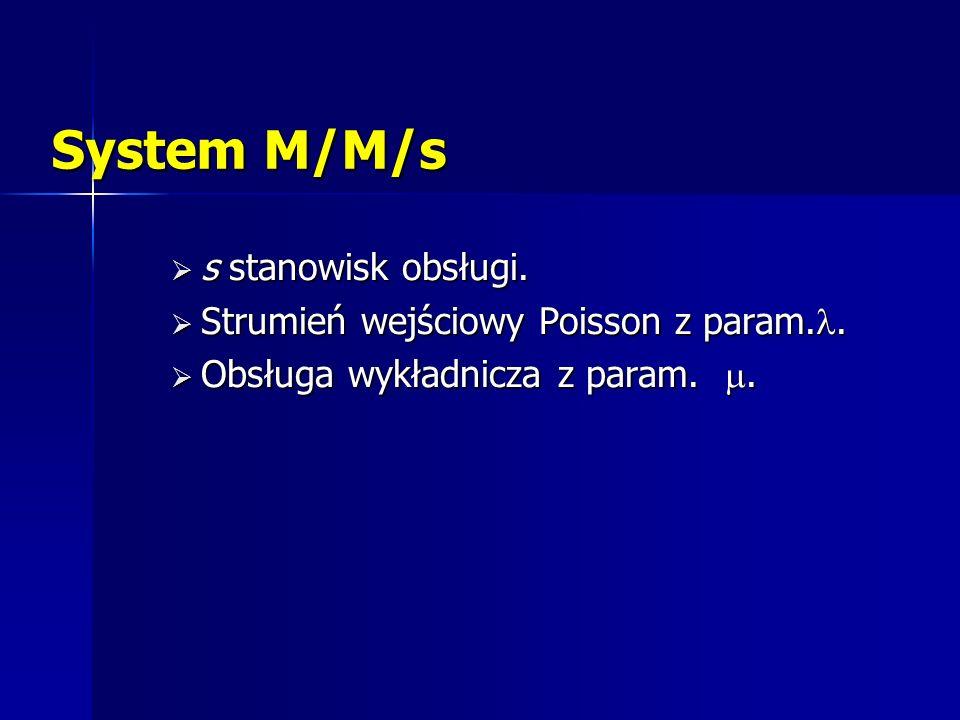 System M/M/s s stanowisk obsługi. s stanowisk obsługi. Strumień wejściowy Poisson z param.. Strumień wejściowy Poisson z param.. Obsługa wykładnicza z