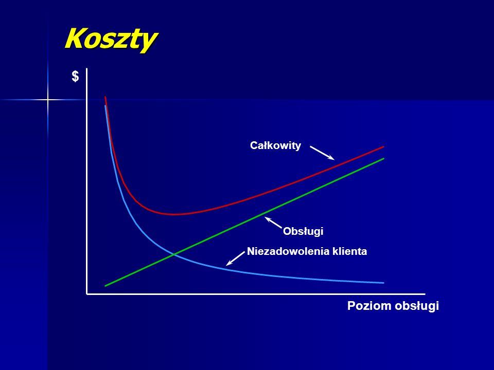 Rozkład Poissona jest rozkładem zmiennej losowej skokowej, z którym mamy do czynienia w przypadku określania prawdopodobieństwa zajścia zdarzeń stosunkowo rzadkich, takich jak liczba usterek w produkowanej partii materiału, liczba zgłoszeń szkód, liczba cząsteczek radioaktywnych emitowanych przez substancję w krótkim okresie, w SMO liczba klientów itp.