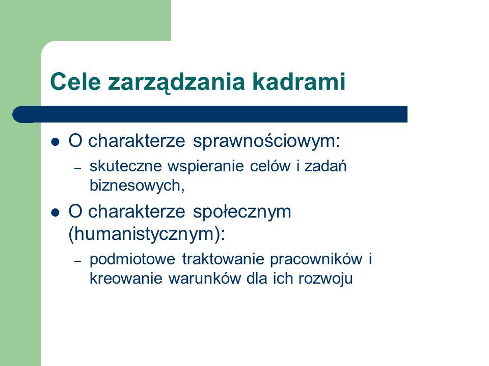 Cele zarządzania kadrami O charakterze sprawnościowym: – skuteczne wspieranie celów i zadań biznesowych, O charakterze społecznym (humanistycznym): –