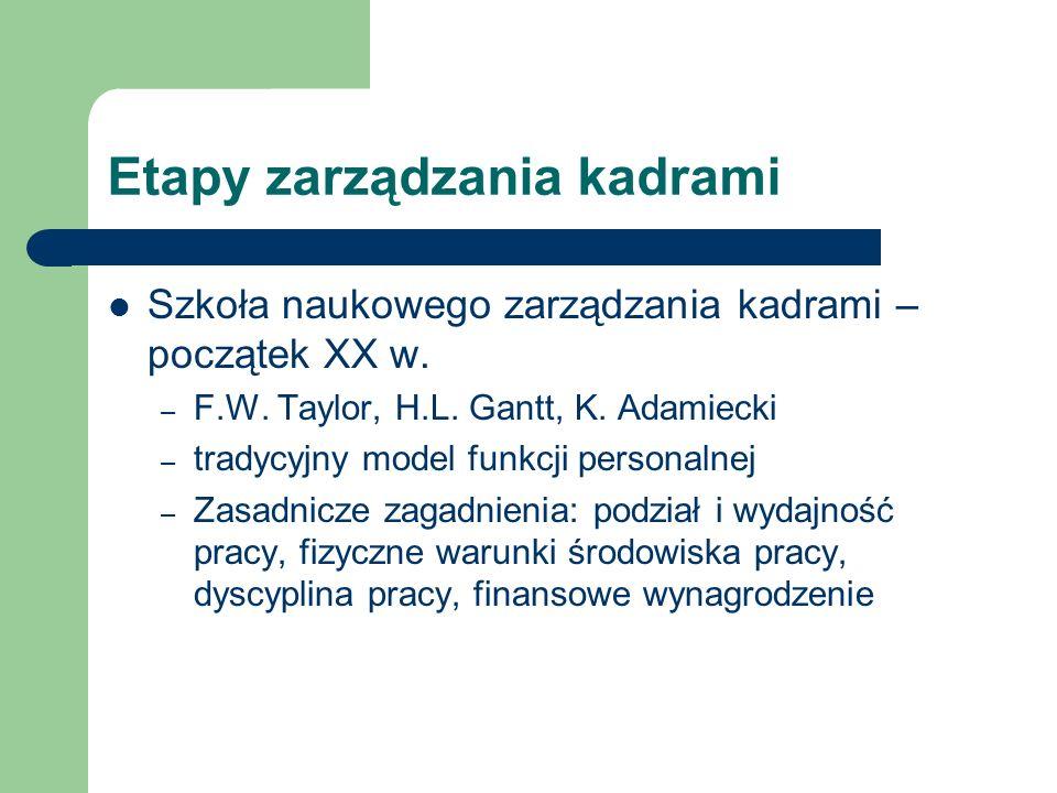 Etapy zarządzania kadrami Szkoła naukowego zarządzania kadrami – początek XX w. – F.W. Taylor, H.L. Gantt, K. Adamiecki – tradycyjny model funkcji per