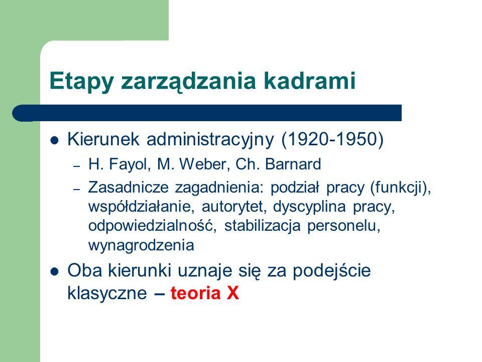 Etapy zarządzania kadrami Kierunek administracyjny (1920-1950) – H. Fayol, M. Weber, Ch. Barnard – Zasadnicze zagadnienia: podział pracy (funkcji), ws