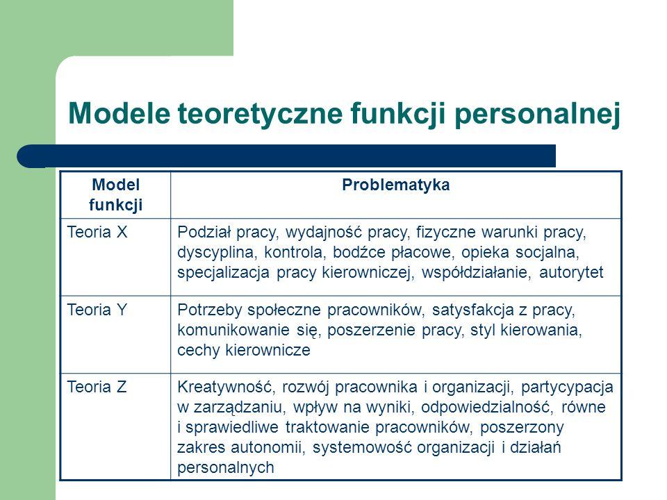 Modele teoretyczne funkcji personalnej Model funkcji Problematyka Teoria XPodział pracy, wydajność pracy, fizyczne warunki pracy, dyscyplina, kontrola