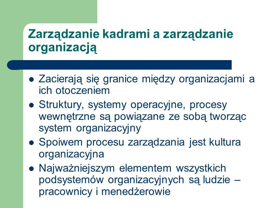 Zarządzanie kadrami a zarządzanie organizacją Zacierają się granice między organizacjami a ich otoczeniem Struktury, systemy operacyjne, procesy wewnę