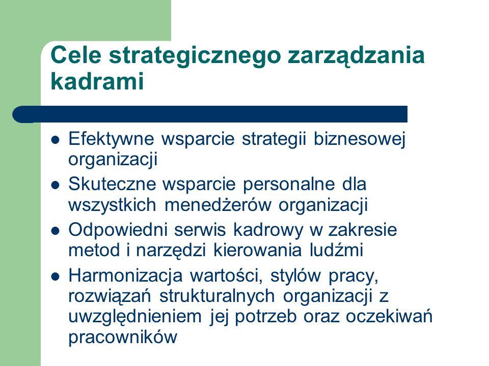 Cele strategicznego zarządzania kadrami Efektywne wsparcie strategii biznesowej organizacji Skuteczne wsparcie personalne dla wszystkich menedżerów or