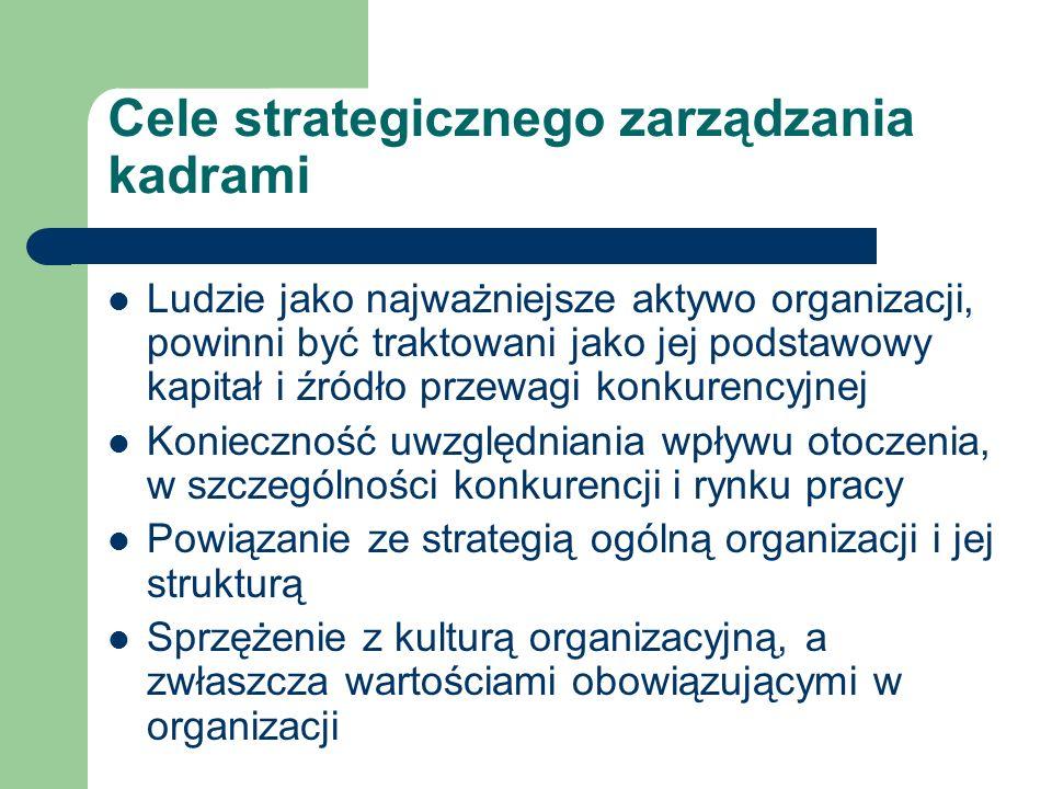 Cele strategicznego zarządzania kadrami Ludzie jako najważniejsze aktywo organizacji, powinni być traktowani jako jej podstawowy kapitał i źródło prze