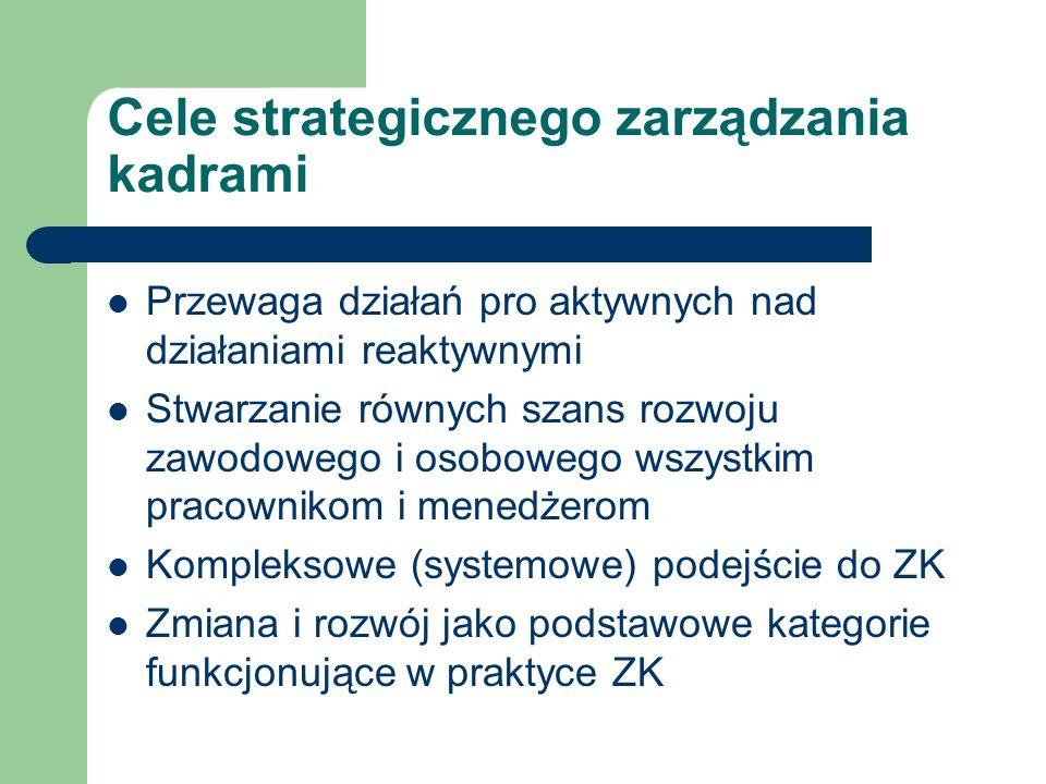 Cele strategicznego zarządzania kadrami Przewaga działań pro aktywnych nad działaniami reaktywnymi Stwarzanie równych szans rozwoju zawodowego i osobo