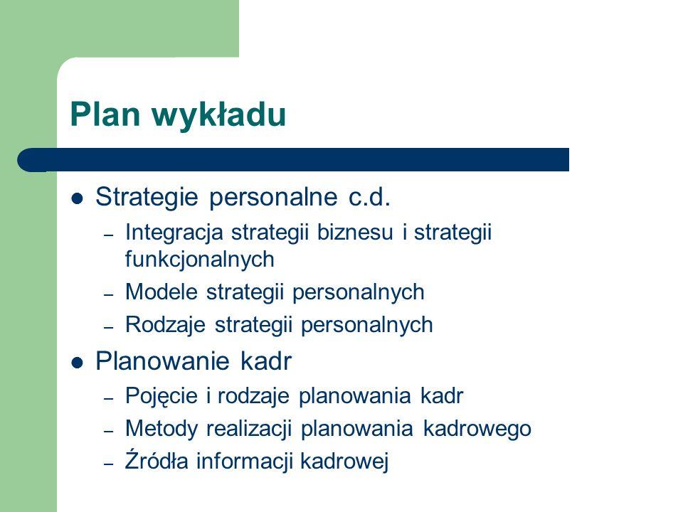 Plan wykładu Strategie personalne c.d. – Integracja strategii biznesu i strategii funkcjonalnych – Modele strategii personalnych – Rodzaje strategii p