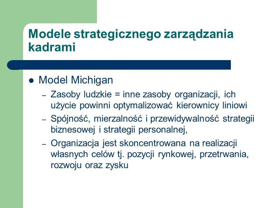 Modele strategicznego zarządzania kadrami Model Michigan – Zasoby ludzkie = inne zasoby organizacji, ich użycie powinni optymalizować kierownicy linio