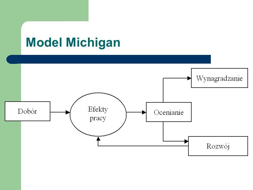 Model Michigan
