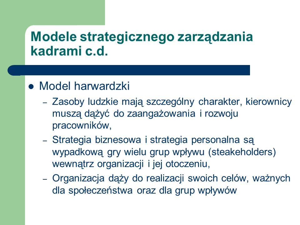 Modele strategicznego zarządzania kadrami c.d. Model harwardzki – Zasoby ludzkie mają szczególny charakter, kierownicy muszą dążyć do zaangażowania i