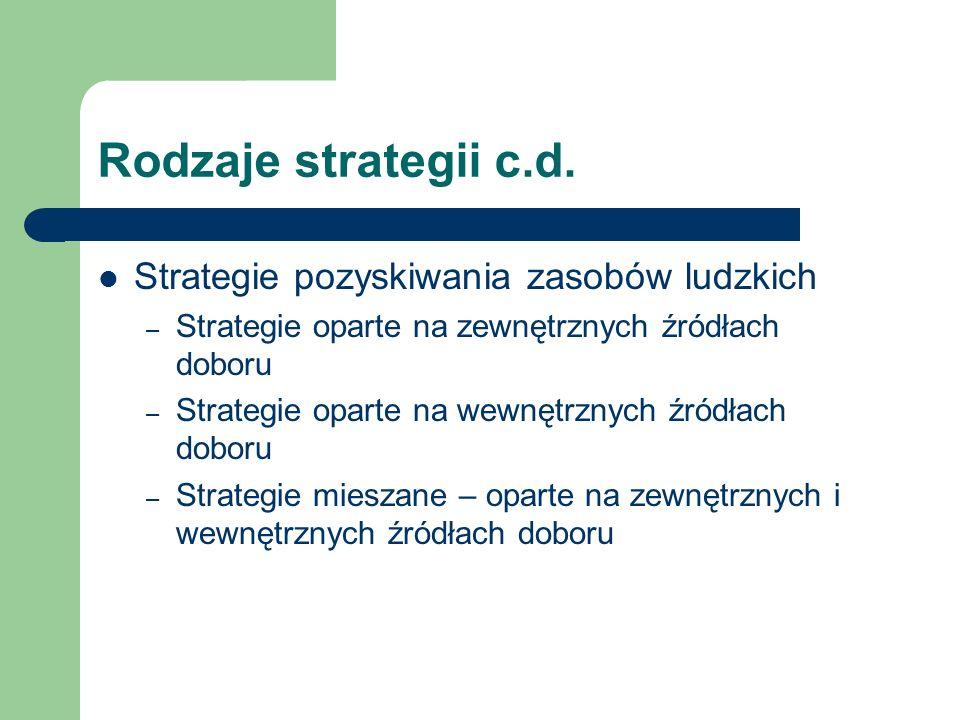 Rodzaje strategii c.d. Strategie pozyskiwania zasobów ludzkich – Strategie oparte na zewnętrznych źródłach doboru – Strategie oparte na wewnętrznych ź