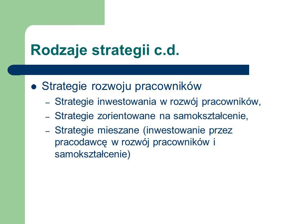 Rodzaje strategii c.d. Strategie rozwoju pracowników – Strategie inwestowania w rozwój pracowników, – Strategie zorientowane na samokształcenie, – Str
