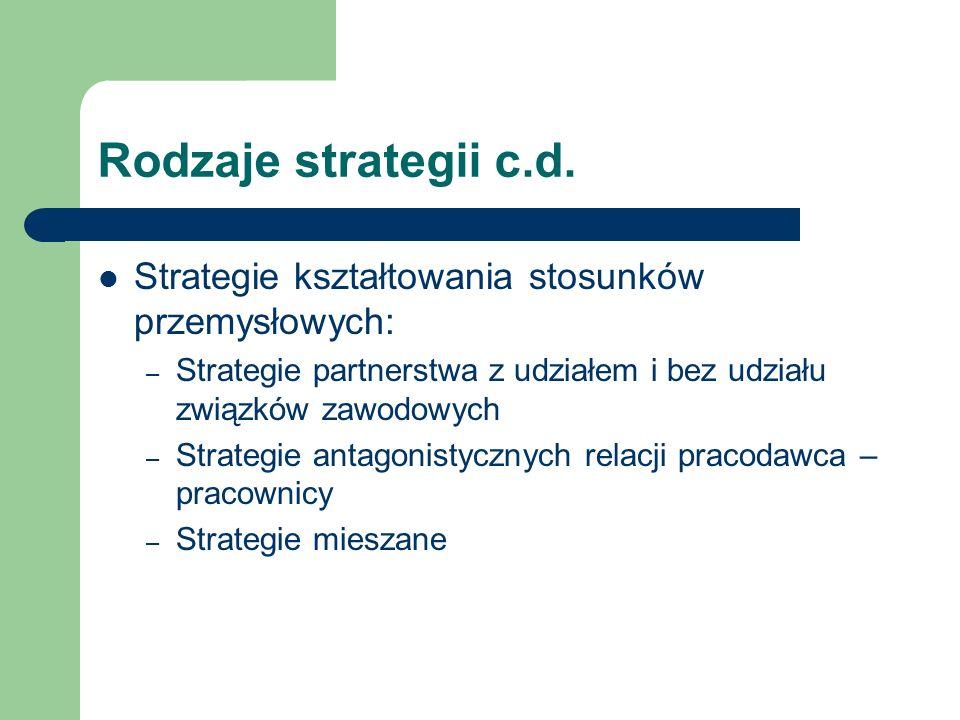 Rodzaje strategii c.d. Strategie kształtowania stosunków przemysłowych: – Strategie partnerstwa z udziałem i bez udziału związków zawodowych – Strateg